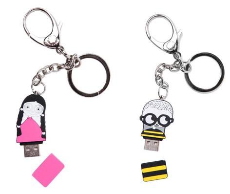 Jeg er håbløst forelsket i denne fine USB stick fra Marc by Marc Jacobs –  den kvindelige udgave vel og mærke – og har ofte kredset om den inde i  butikken ... 67f6975775cb